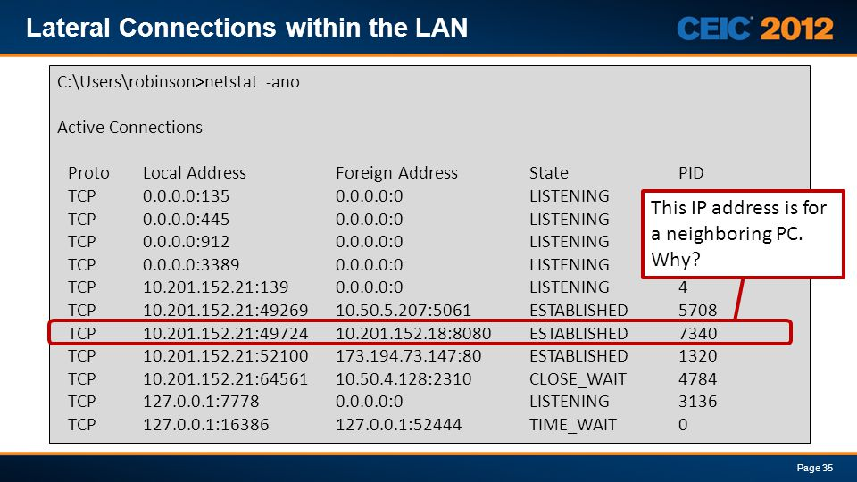 Lateral Connections within the LAN