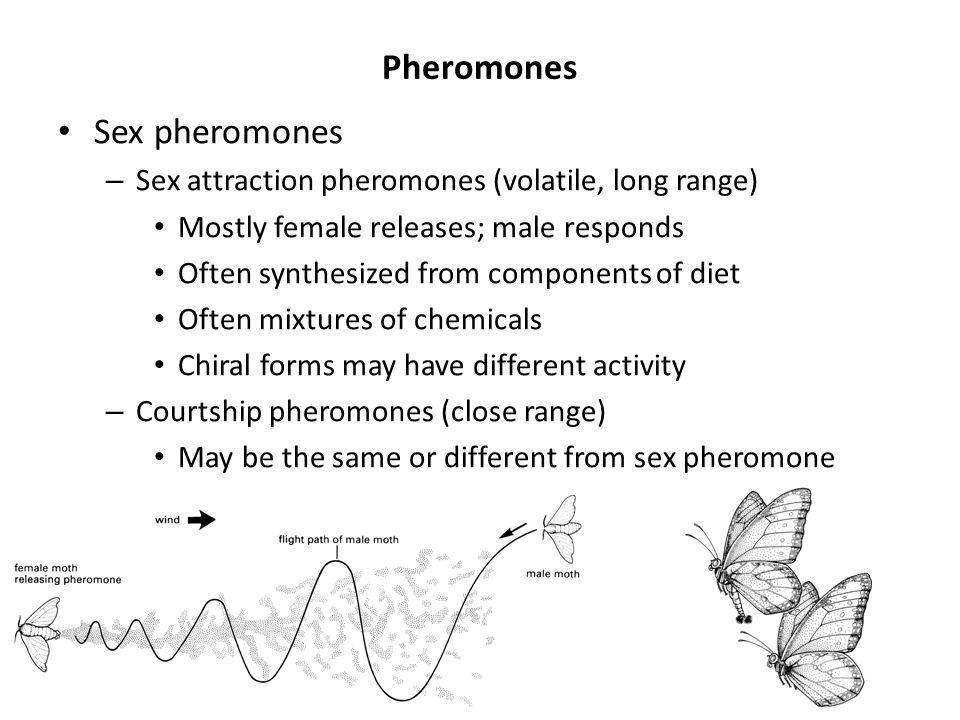 Pheromones Sex pheromones
