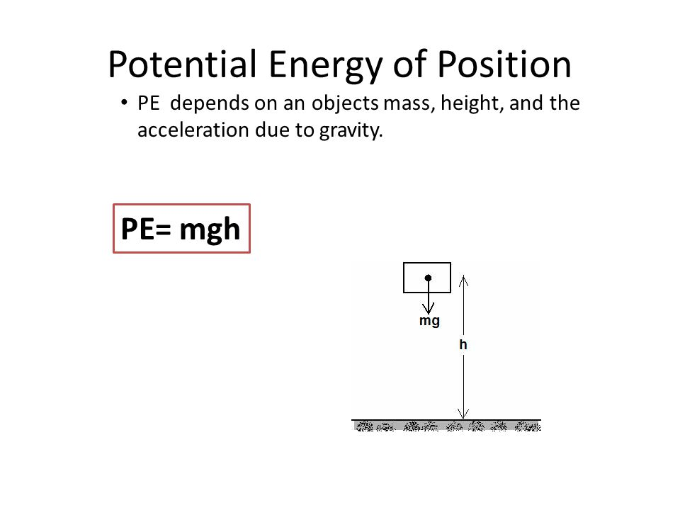 Potential Energy of Position