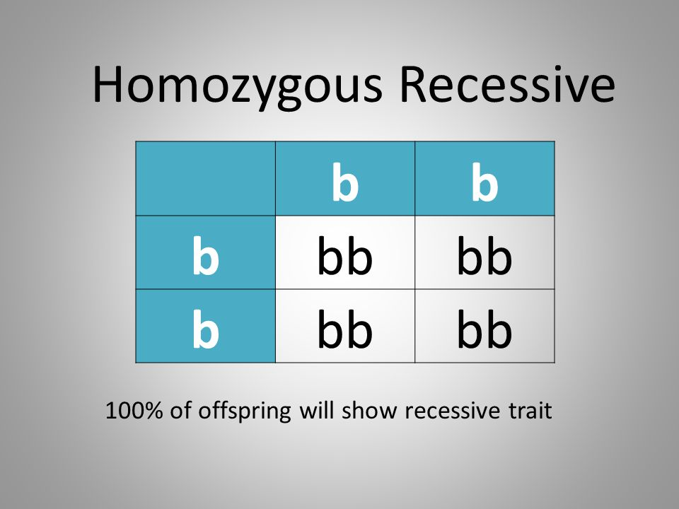 100% of offspring will show recessive trait