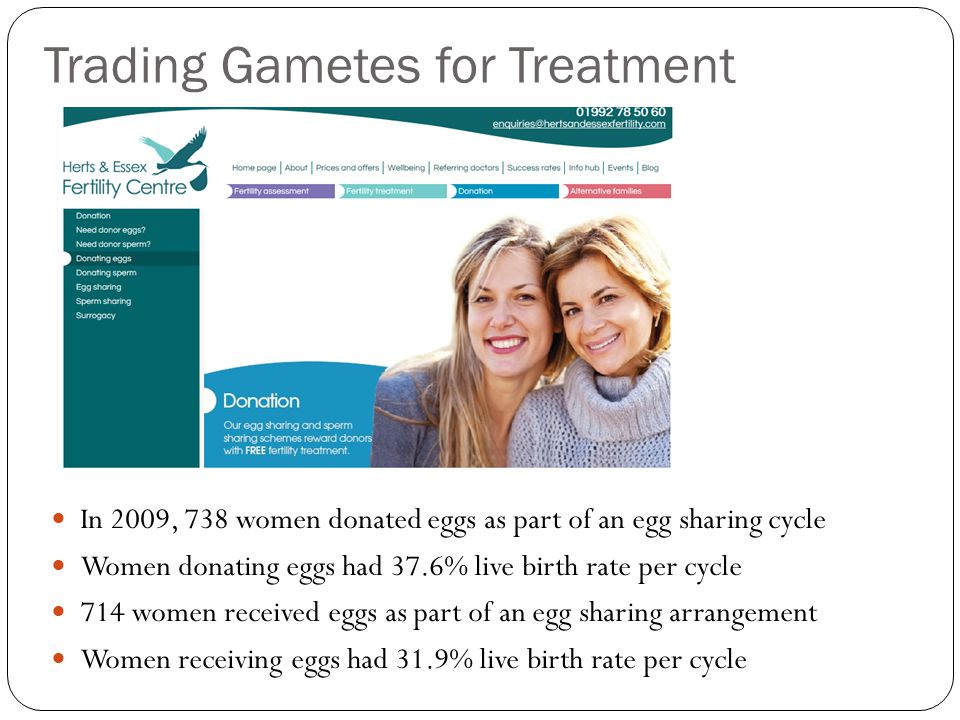 Trading Gametes for Treatment