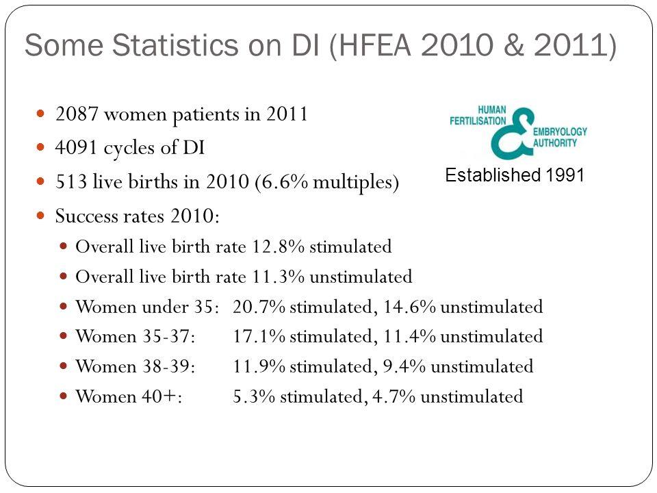 Some Statistics on DI (HFEA 2010 & 2011)