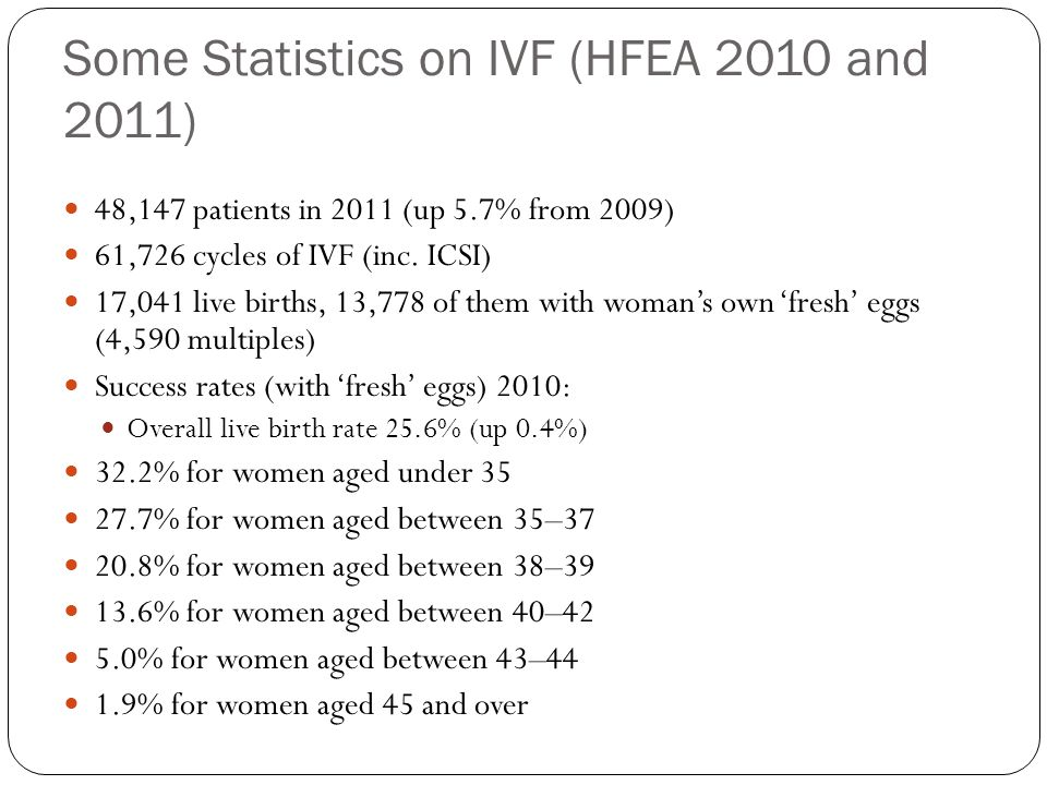 Some Statistics on IVF (HFEA 2010 and 2011)