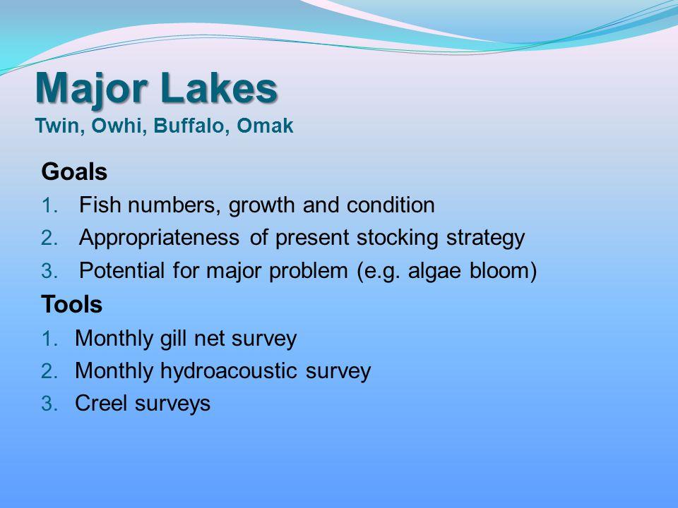 Major Lakes Twin, Owhi, Buffalo, Omak