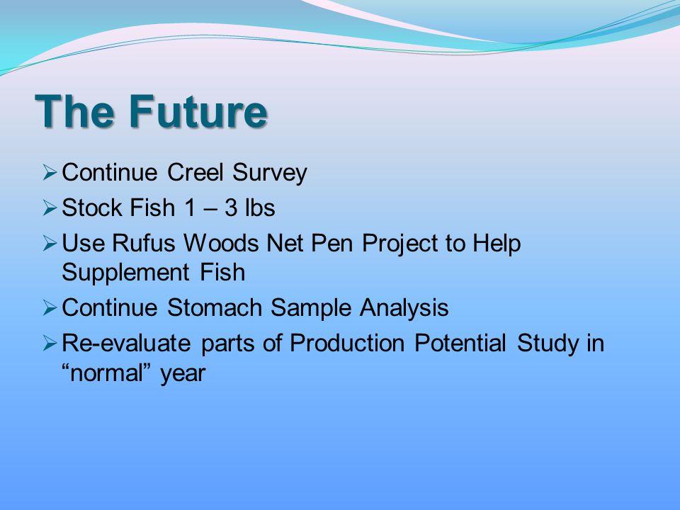 The Future Continue Creel Survey Stock Fish 1 – 3 lbs