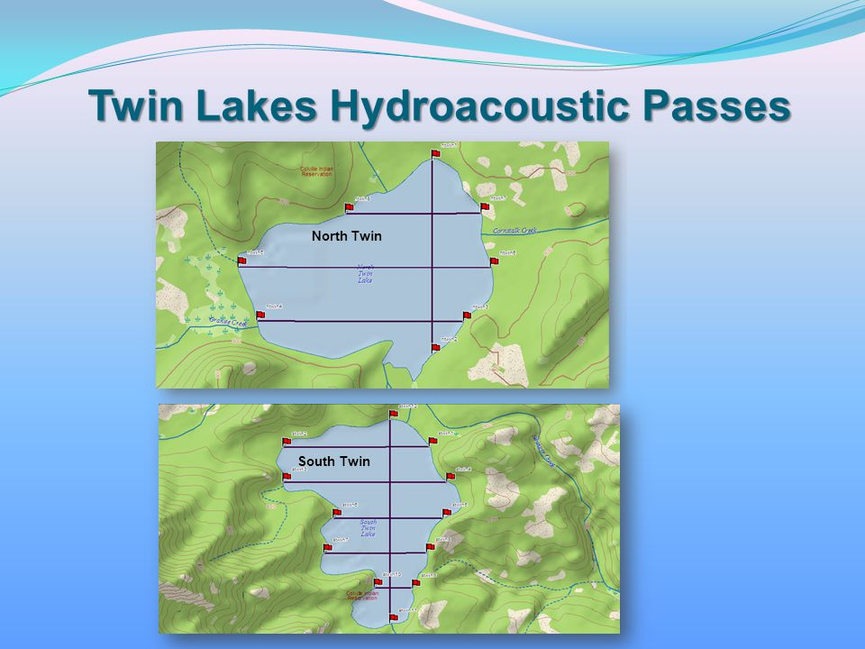 Twin Lakes Hydroacoustic Passes