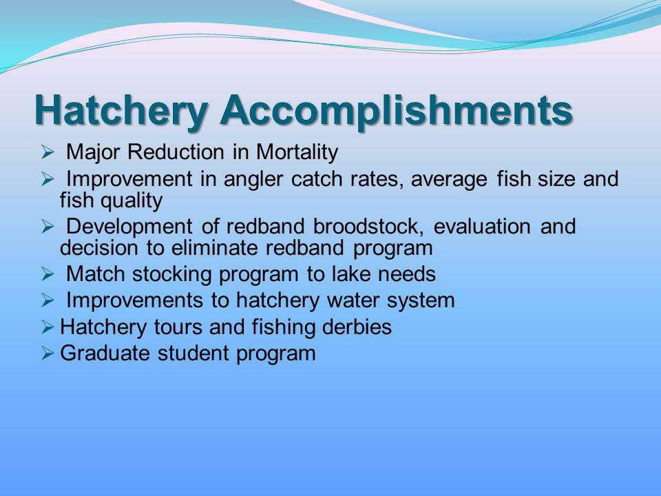 Hatchery Accomplishments