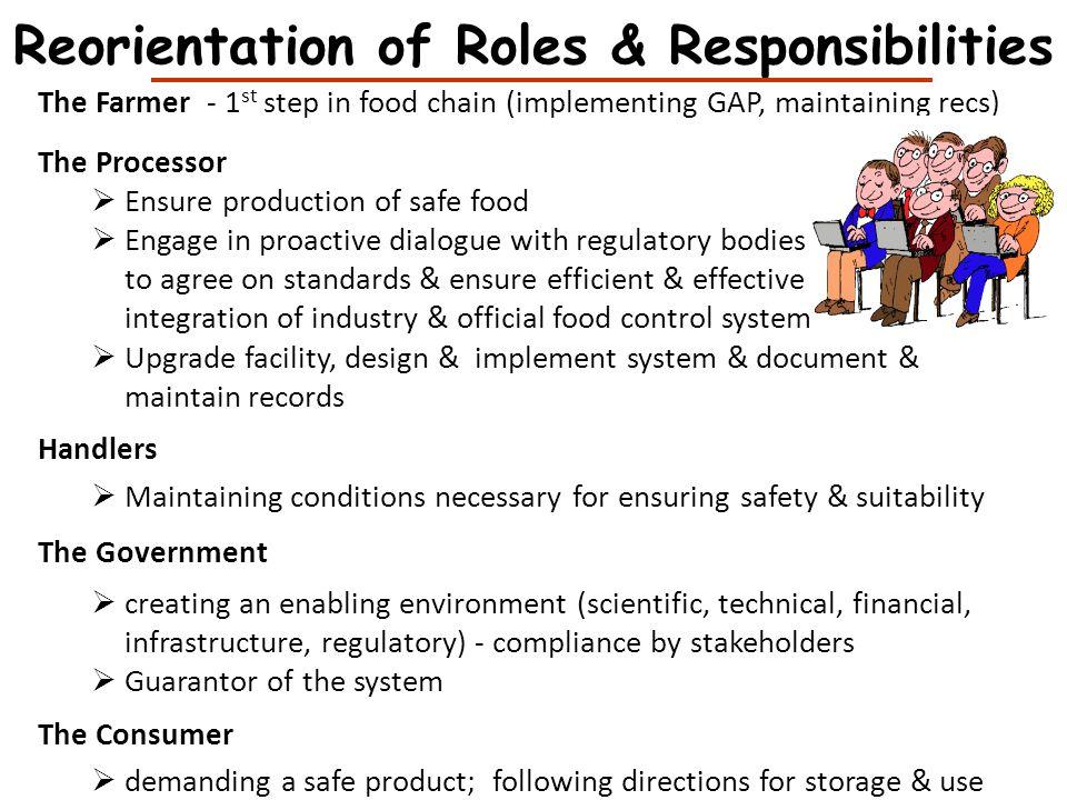 Reorientation of Roles & Responsibilities