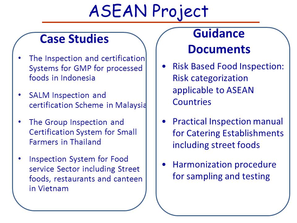 ASEAN Project Guidance Documents Case Studies