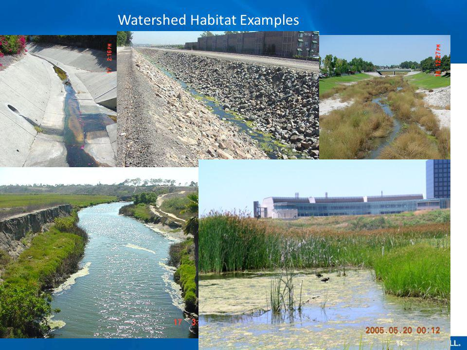 Watershed Habitat Examples