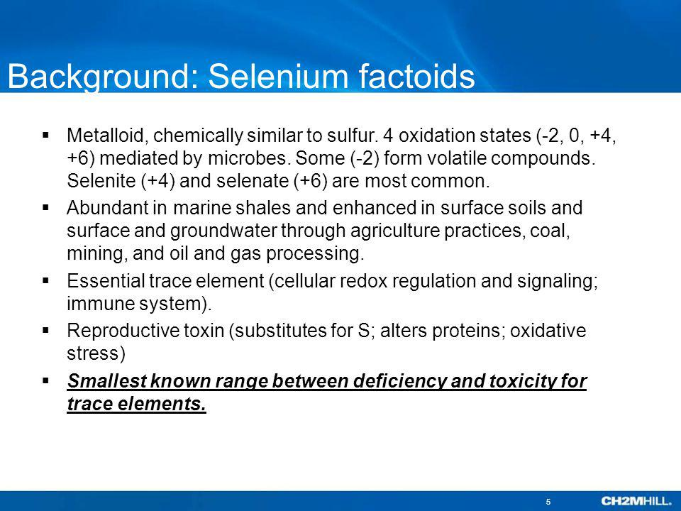 Background: Selenium factoids