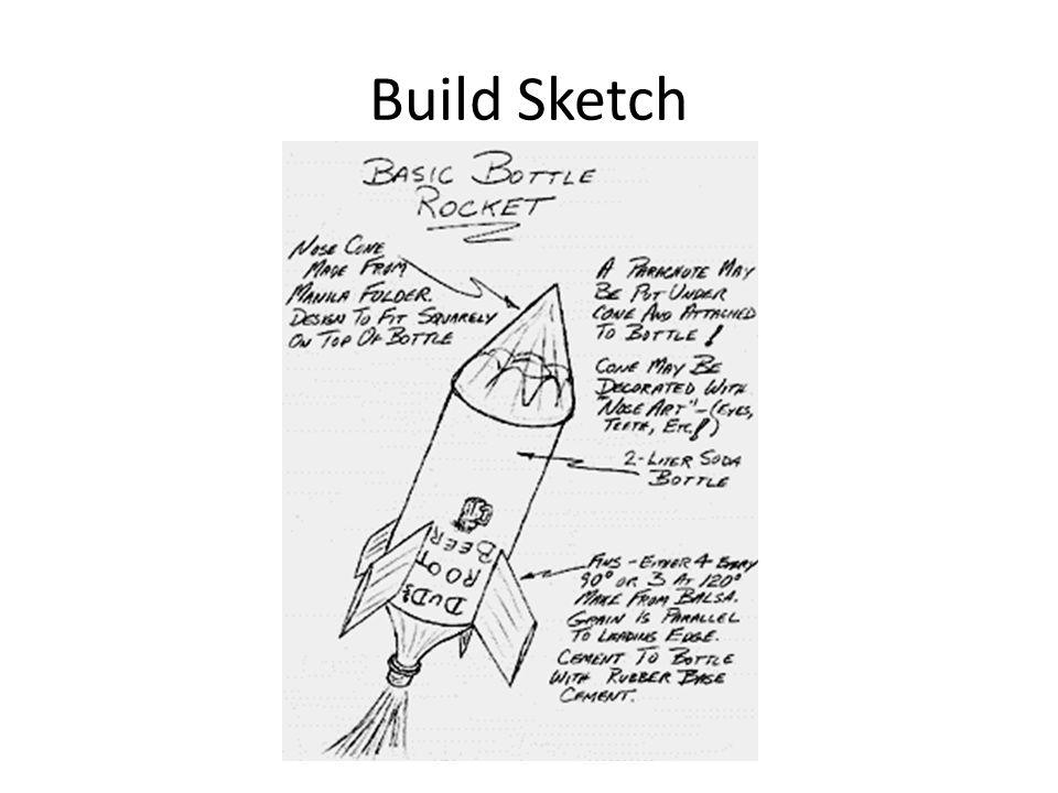 Build Sketch