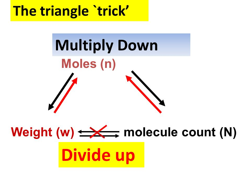 Divide up Multiply Down The triangle `trick'
