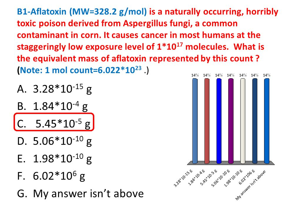 B1-Aflatoxin (MW=328.2 g/mol) is a naturally occurring, horribly toxic poison derived from Aspergillus fungi, a common contaminant in corn. It causes cancer in most humans at the staggeringly low exposure level of 1*1017 molecules. What is the equivalent mass of aflatoxin represented by this count (Note: 1 mol count=6.022*1023 .)