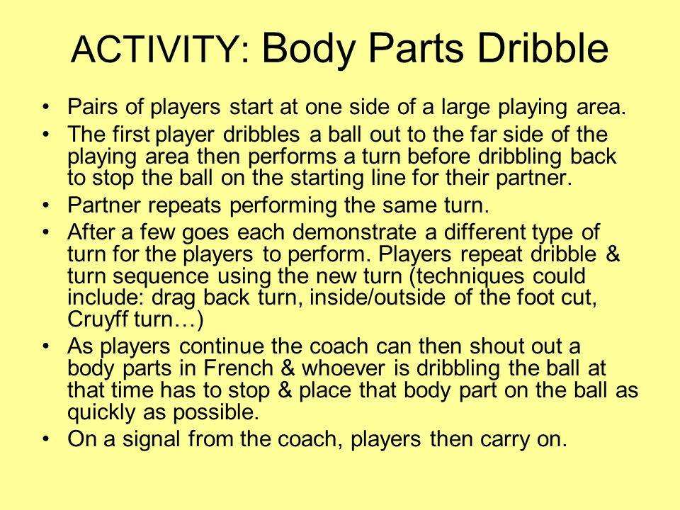 ACTIVITY: Body Parts Dribble