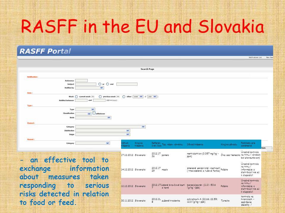 RASFF in the EU and Slovakia