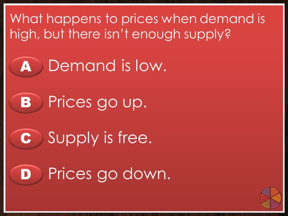 Demand is low. Prices go up. Supply is free. Prices go down. A B C D