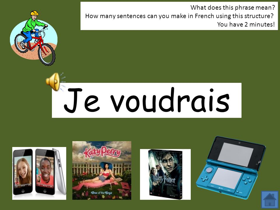 Je voudrais What does this phrase mean