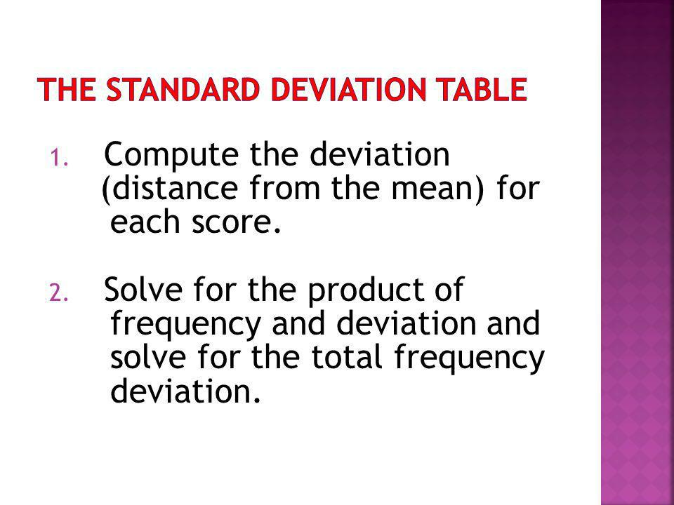 The Standard Deviation Table