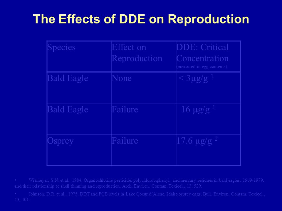 The Effects of DDE on Reproduction