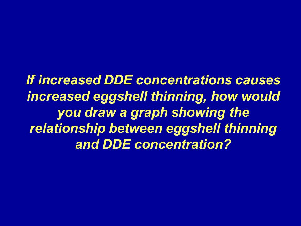 If increased DDE concentrations causes increased eggshell thinning, how would you draw a graph showing the relationship between eggshell thinning and DDE concentration