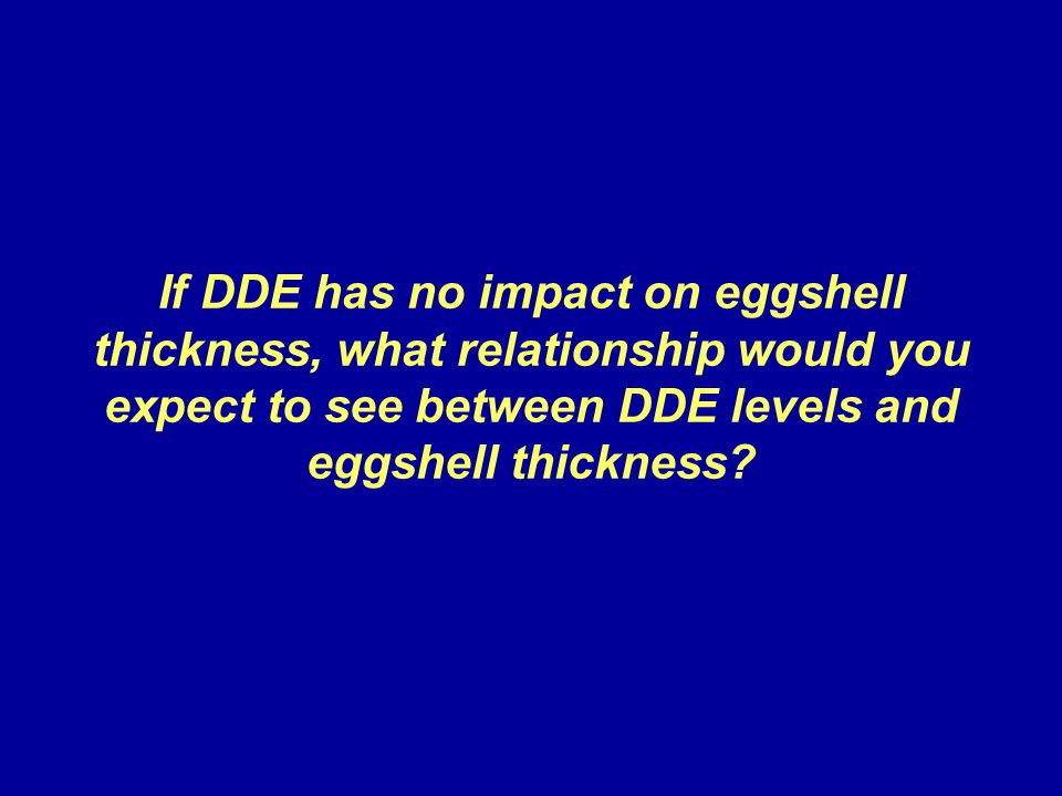 If DDE has no impact on eggshell thickness, what relationship would you expect to see between DDE levels and eggshell thickness