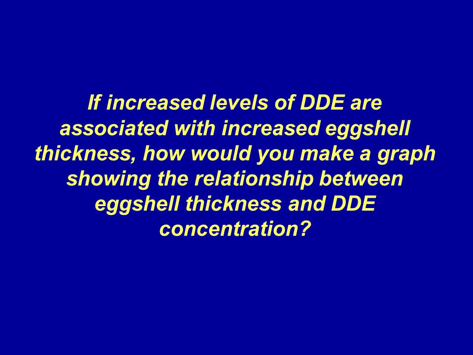 If increased levels of DDE are associated with increased eggshell thickness, how would you make a graph showing the relationship between eggshell thickness and DDE concentration