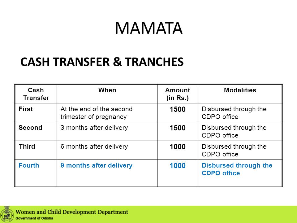 MAMATA CASH TRANSFER & TRANCHES 1500 1000 Cash Transfer When