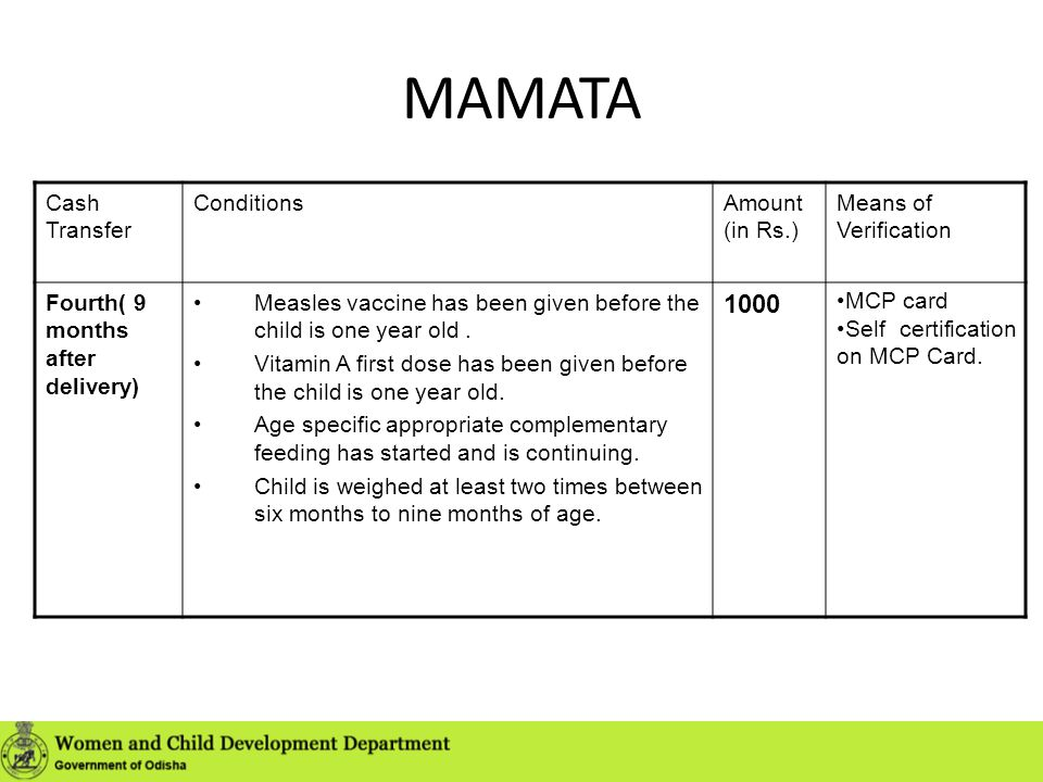 MAMATA 1000 Cash Transfer Conditions Amount (in Rs.)