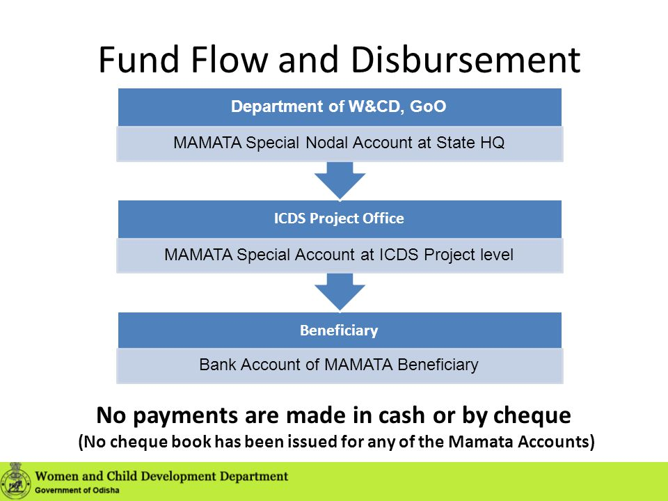 Fund Flow and Disbursement