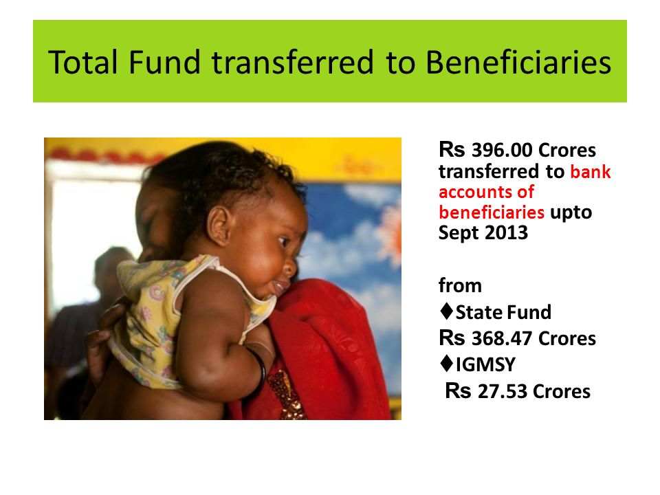 Total Fund transferred to Beneficiaries