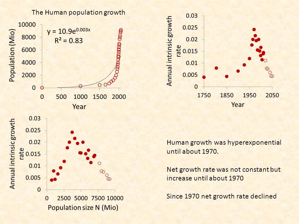 The Human population growth