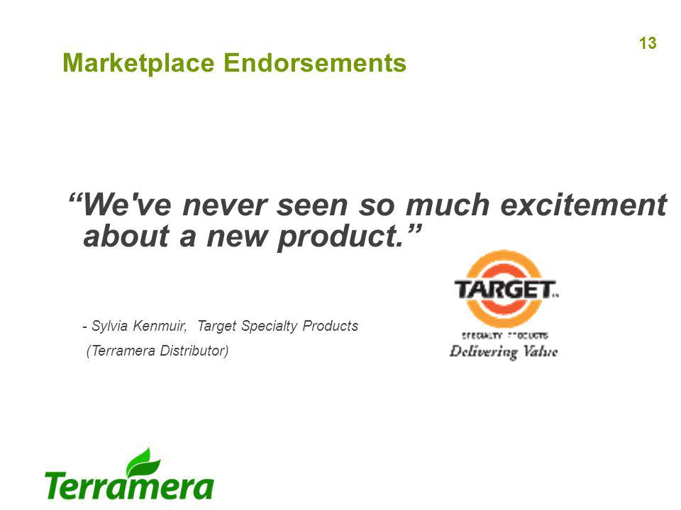 Marketplace Endorsements