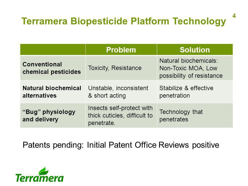 Terramera Biopesticide Platform Technology