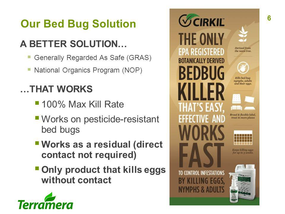 Our Bed Bug Solution A BETTER SOLUTION… …THAT WORKS 100% Max Kill Rate