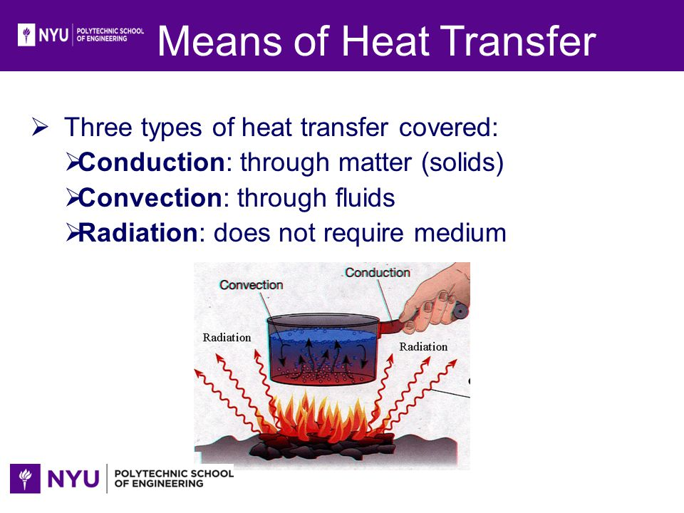 Means of Heat Transfer Three types of heat transfer covered: