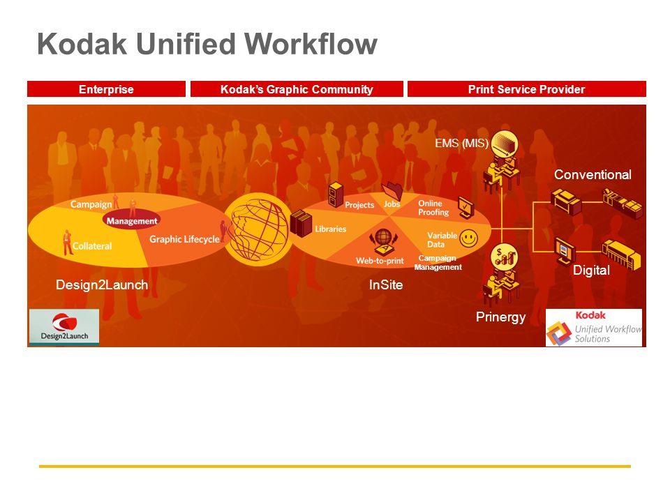 Kodak Unified Workflow