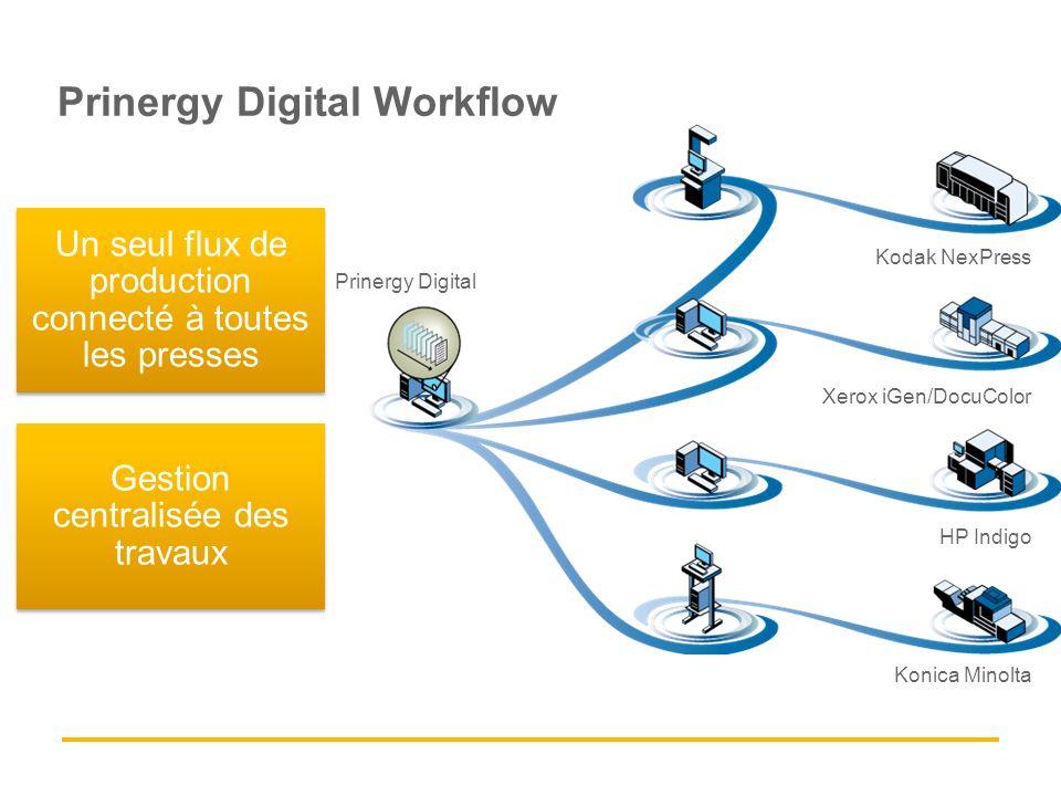 Prinergy Digital Workflow