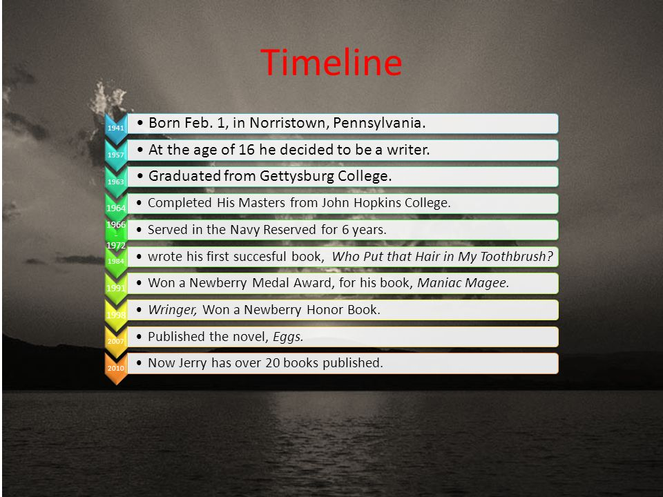 Timeline Born Feb. 1, in Norristown, Pennsylvania.