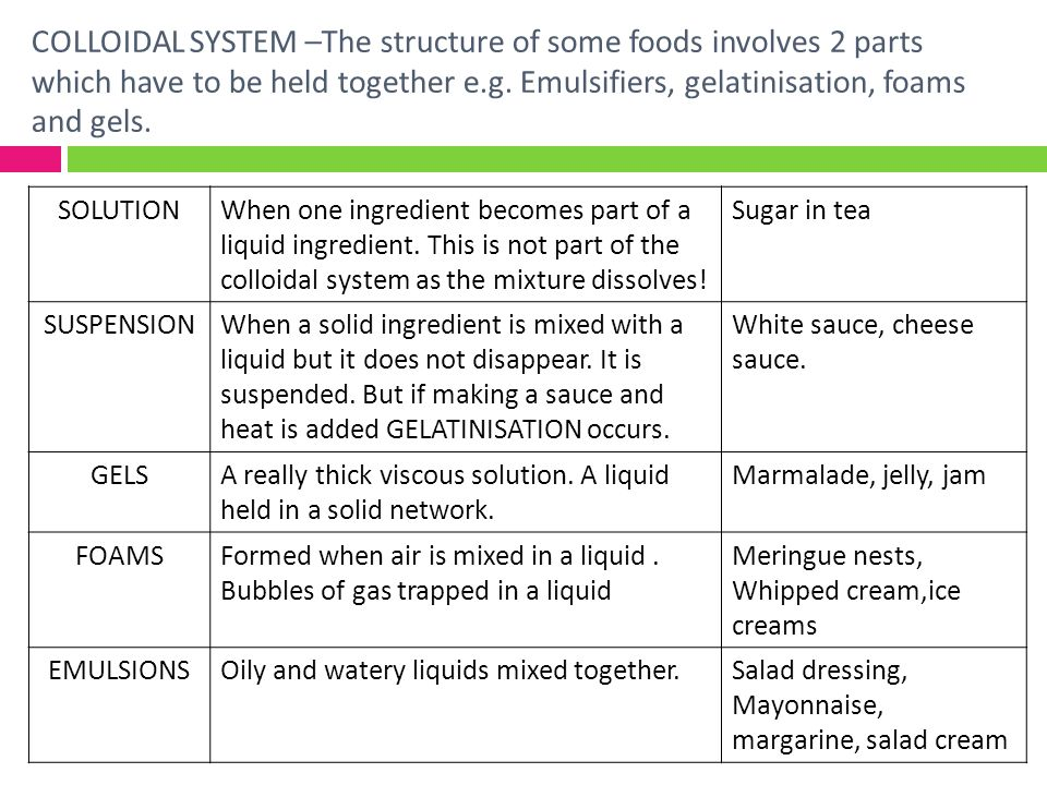 COLLOIDAL SYSTEM –The structure of some foods involves 2 parts which have to be held together e.g. Emulsifiers, gelatinisation, foams and gels.