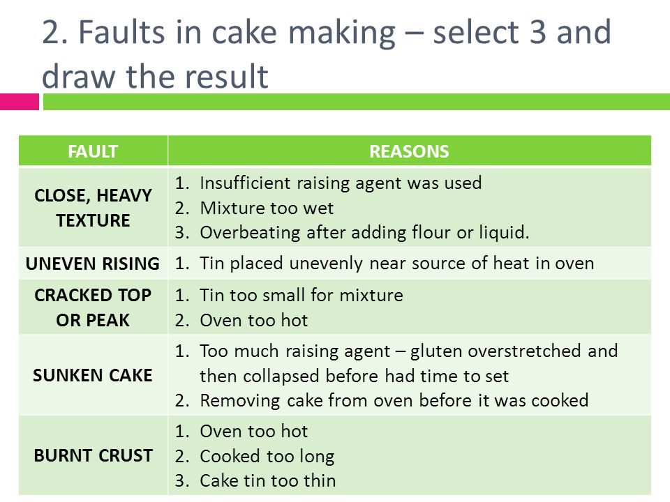 2. Faults in cake making – select 3 and draw the result