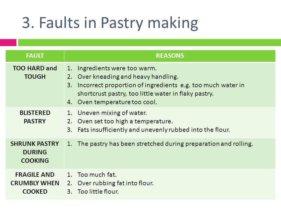 3. Faults in Pastry making
