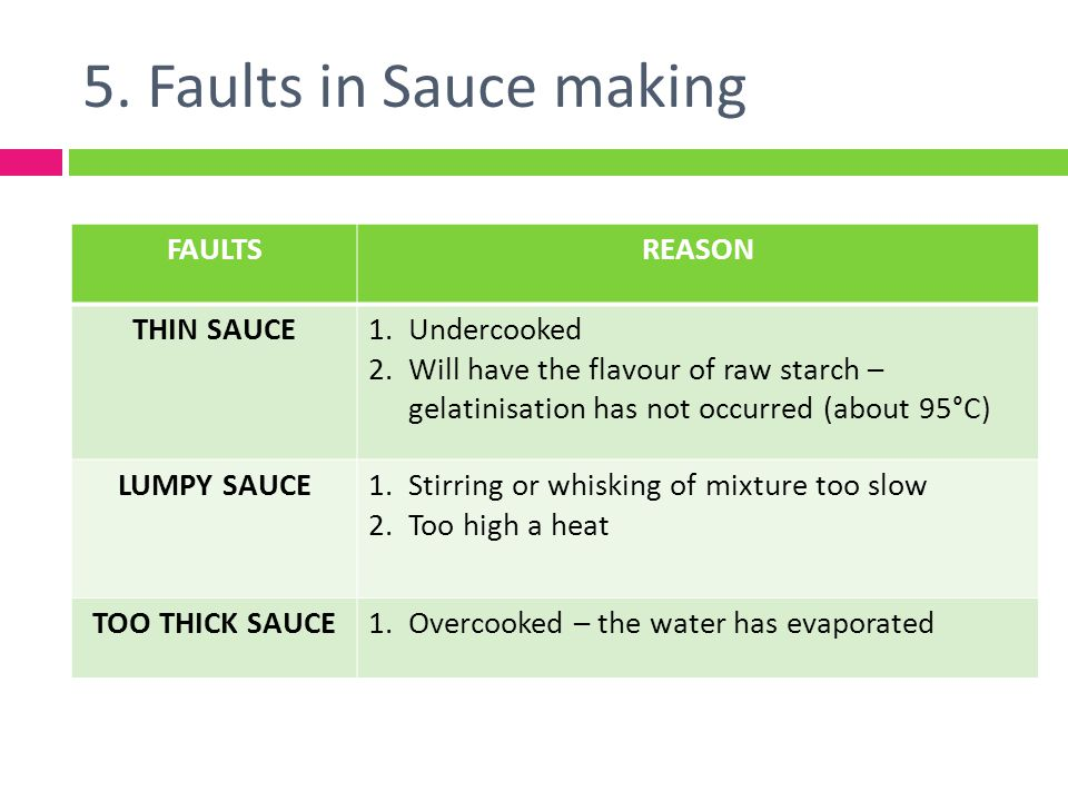 5. Faults in Sauce making FAULTS REASON THIN SAUCE Undercooked