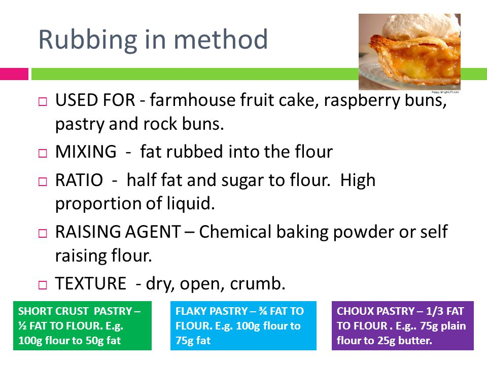 Rubbing in method USED FOR - farmhouse fruit cake, raspberry buns, pastry and rock buns. MIXING - fat rubbed into the flour.