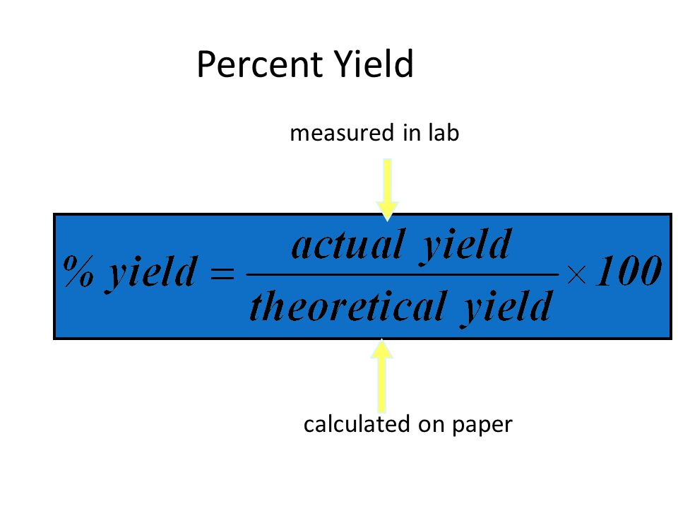 Percent Yield measured in lab calculated on paper 32
