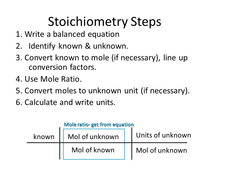 determining the stoichiometry of chemical reactions 1 chapter 9 the chemical reaction equation and stoichiometry objectives: 1 write and balance chemical reaction equations 2 determine the stochiometric quantities.