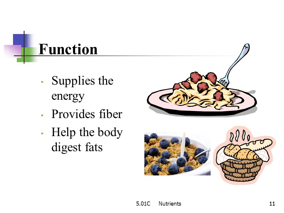 Function Supplies the energy Provides fiber Help the body digest fats