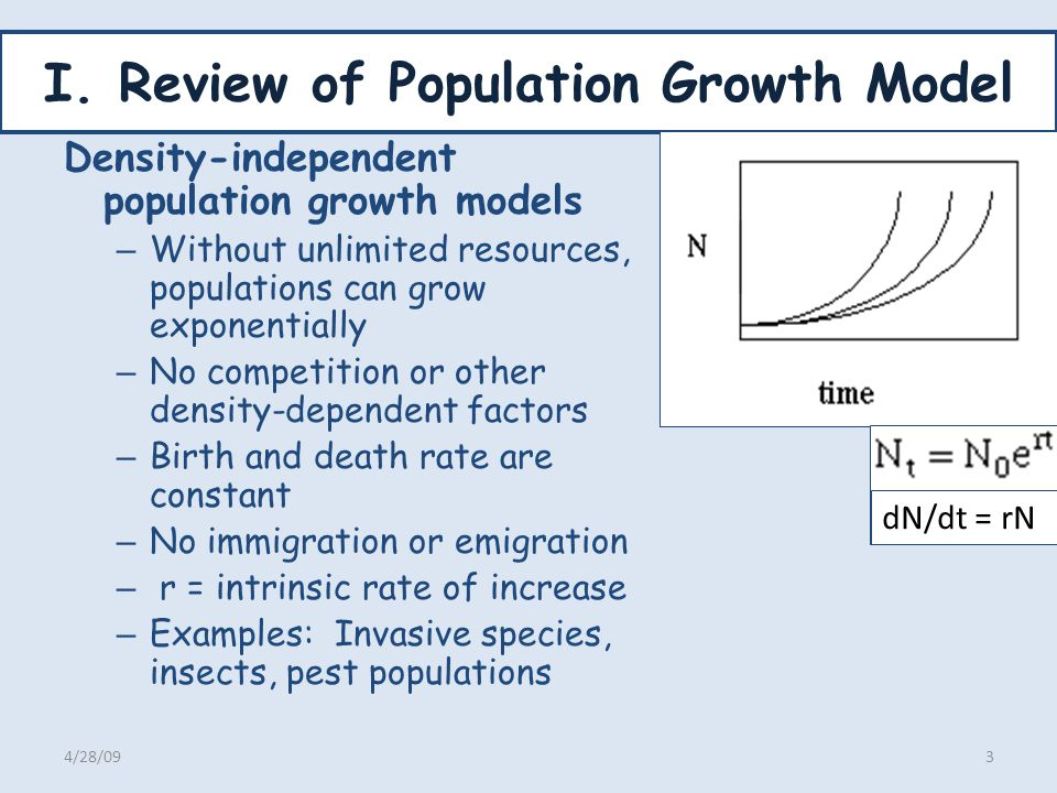 I. Review of Population Growth Model
