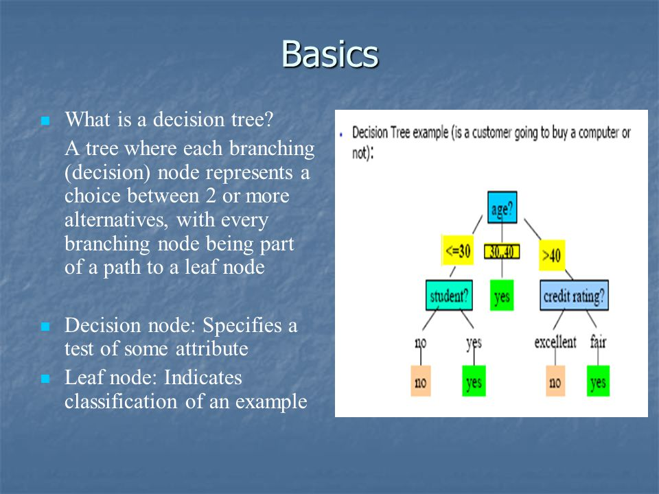 Basics What is a decision tree