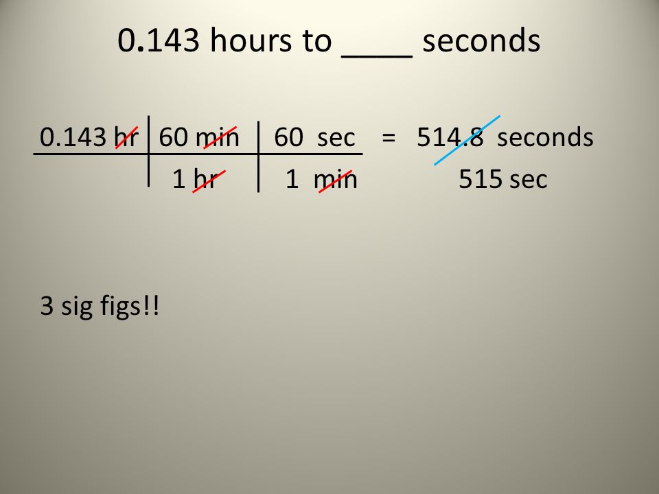 0.143 hours to ____ seconds 0.143 hr 60 min 60 sec = 514.8 seconds 1 hr 1 min 515 sec 3 sig figs!!